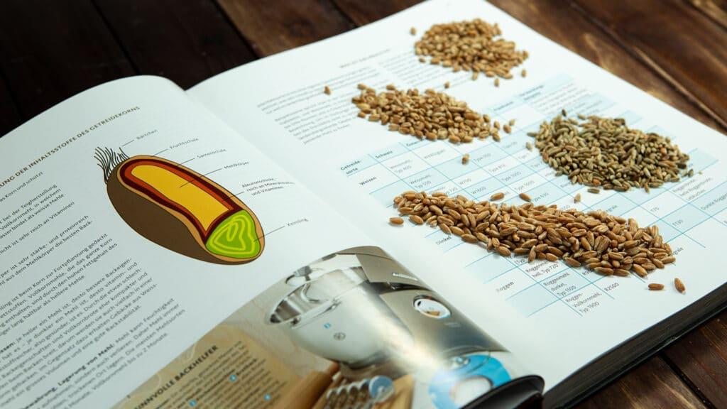 Lektion 02 - Getreide und Mahlprodukte